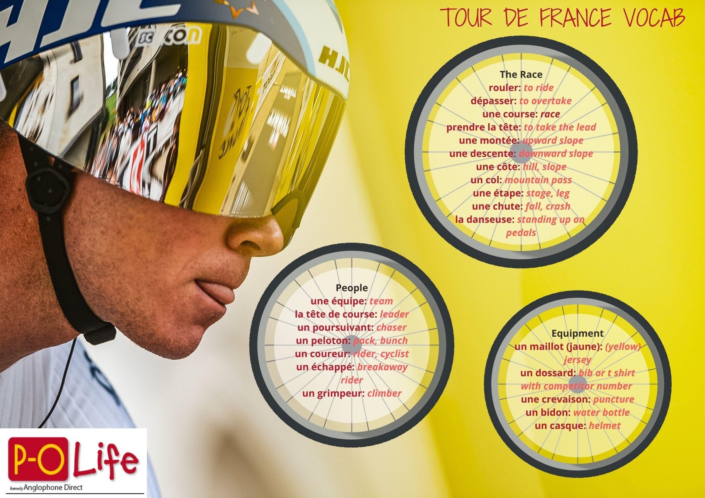 TOUR DE FRANCE VOCAB (1)