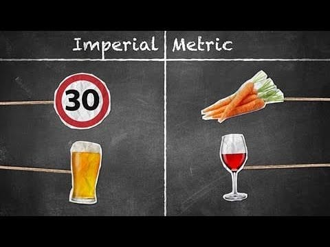 metric versus imperial measurement