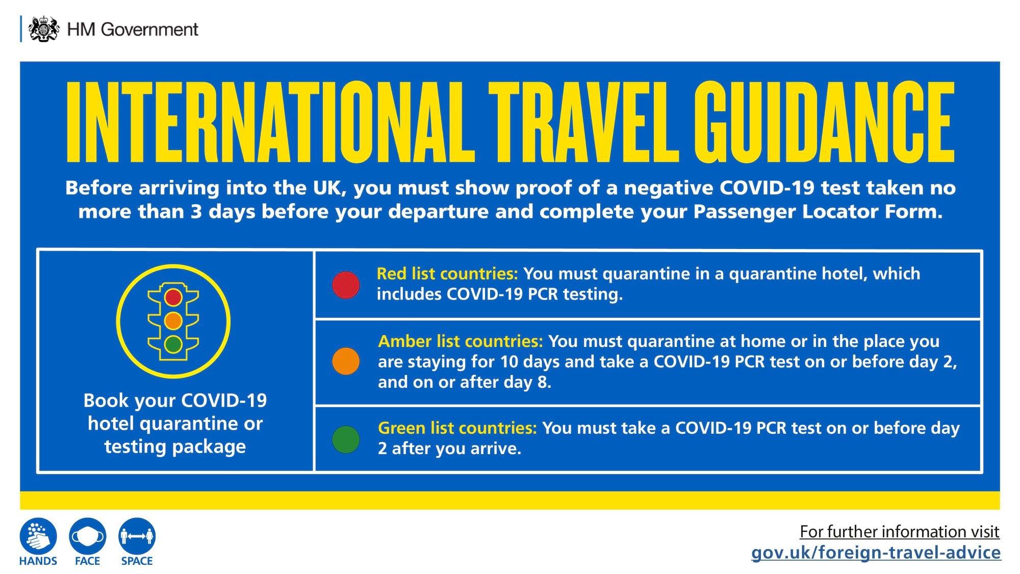 travel guidance uk